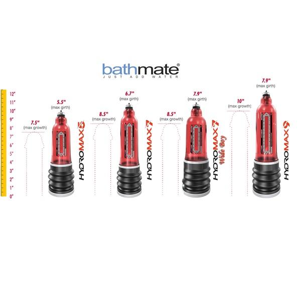 Bathmate Hydromaxdifferent sizes